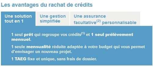 rachat crédit cofidis avantages