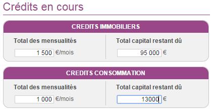 simulation de crédit empruntis