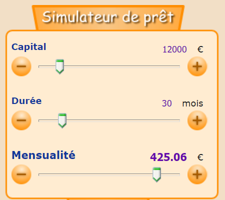 simulation de crédit en ligne CMB