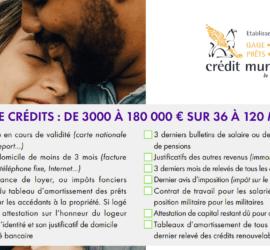 rachat de crédit Crédit Municipal de Nimes